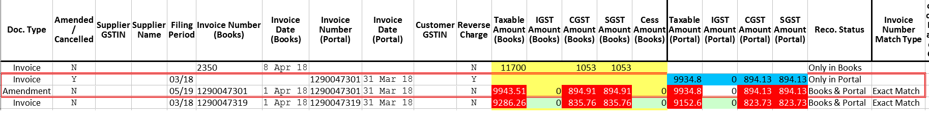 GSTR-2A amendment