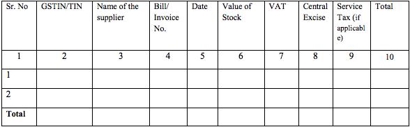 GST CMP-03 Table 7