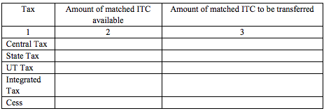 GST ITC-2 Table-7