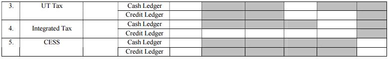 GST ITC-3 table-6b