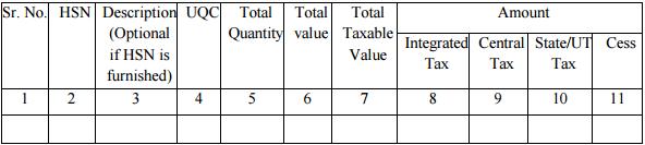 GSTR-13 Table