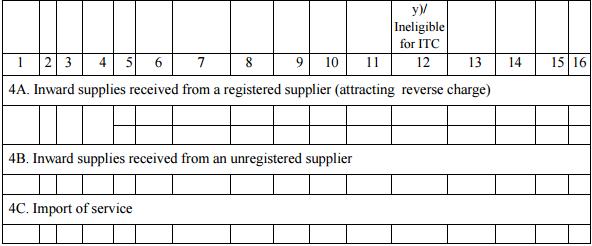 GSTR-4 Table