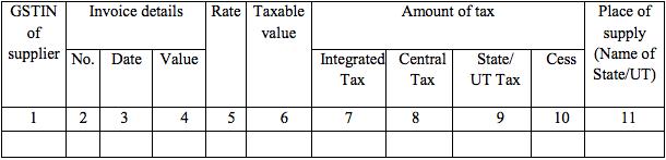 GSTR-2A Table 4