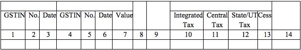 GSTR-2A Table 5