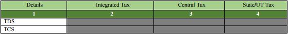 GSTR 3B Table 6.2