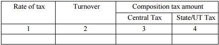 GSTR-4 Table 6