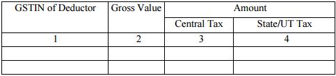GSTR-4 Table 9