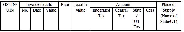 GSTR-5 Table 5a